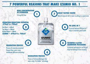 7 công nghệ sản xuất  nước Izumio tại Nhật tiên tiến bậc nhất thế giới có gì đặc biệt ? 8